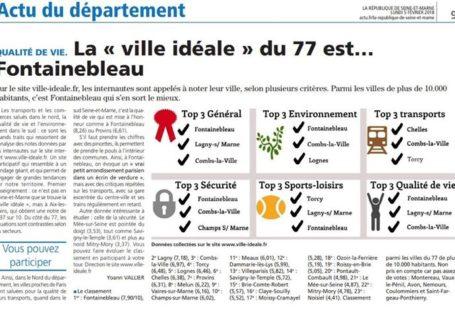Une nouvelle reconnaissance pour la ville de Fontainebleau. Une destination idéale à moins d'une…